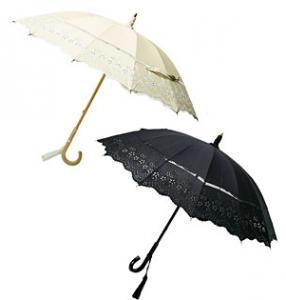 日傘の白黒効果