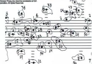 ジョンケージ楽譜