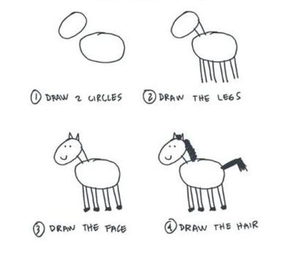 馬のイラスト手描き方法